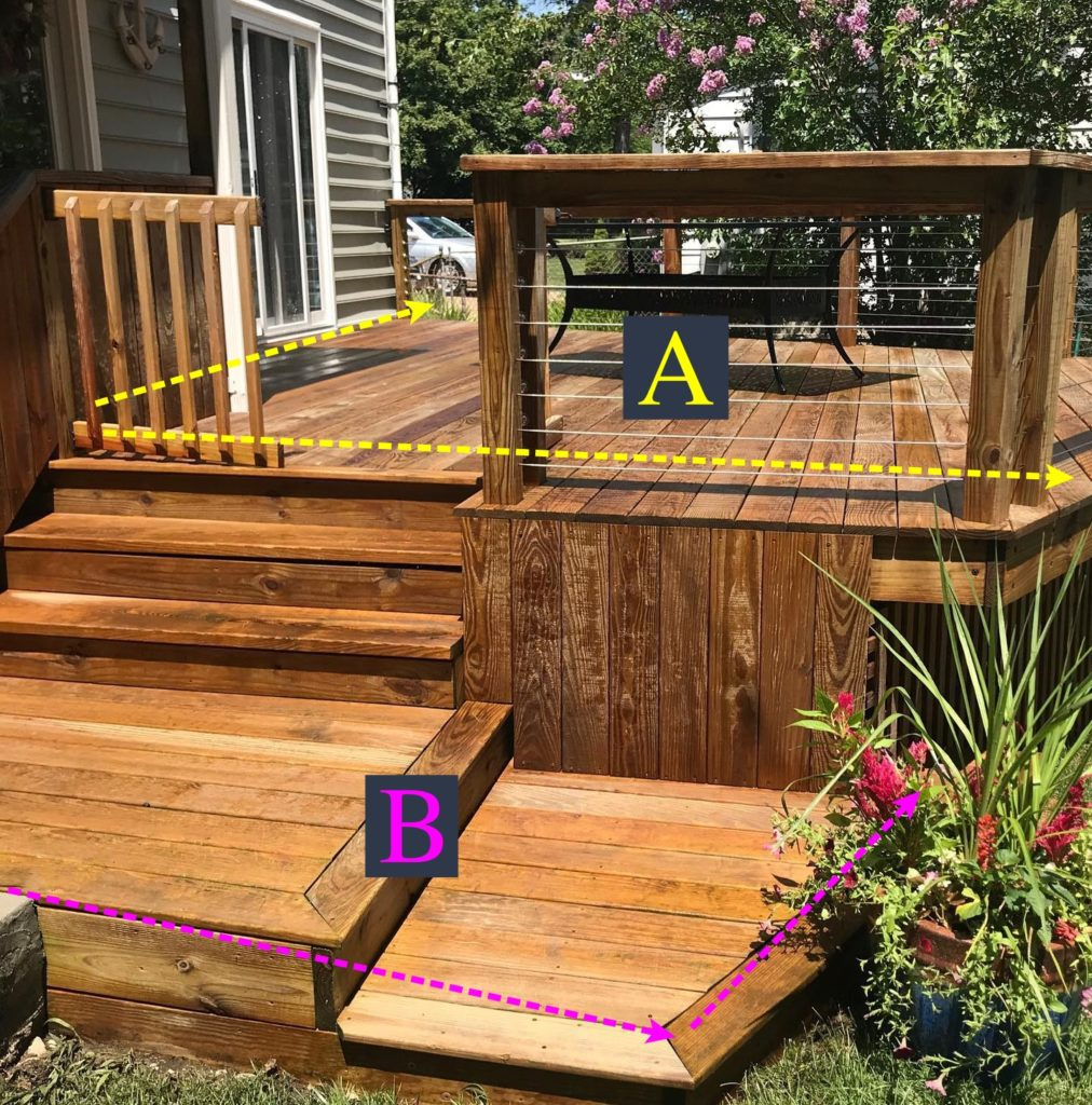 Deck Section